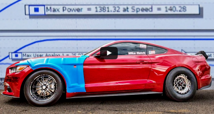 modified coyote mustang dyno and track test